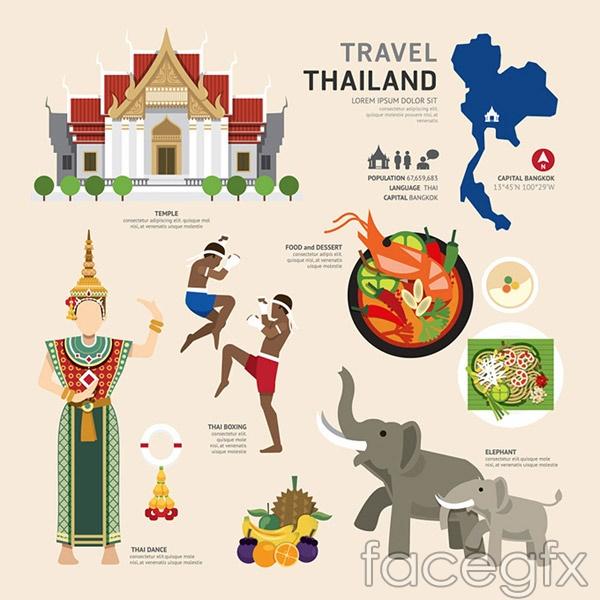 Thailand culture vector