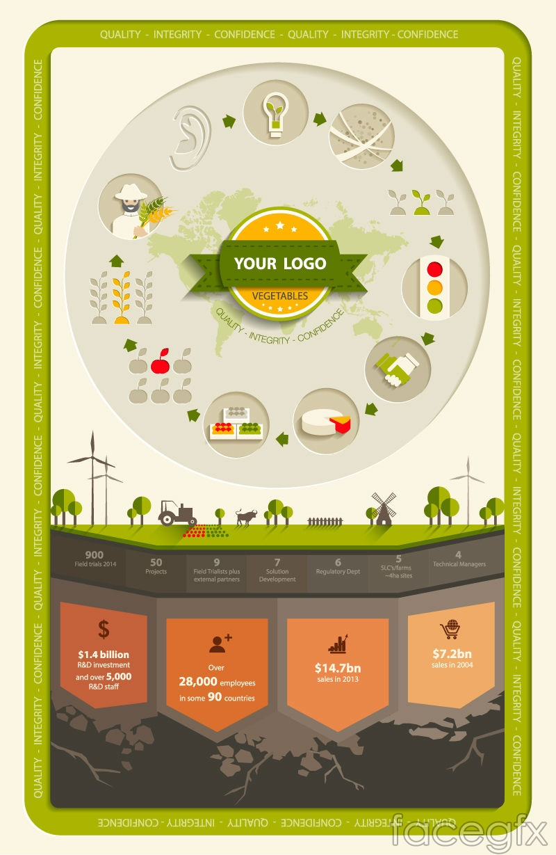 Innovative agribusiness information vector diagrams
