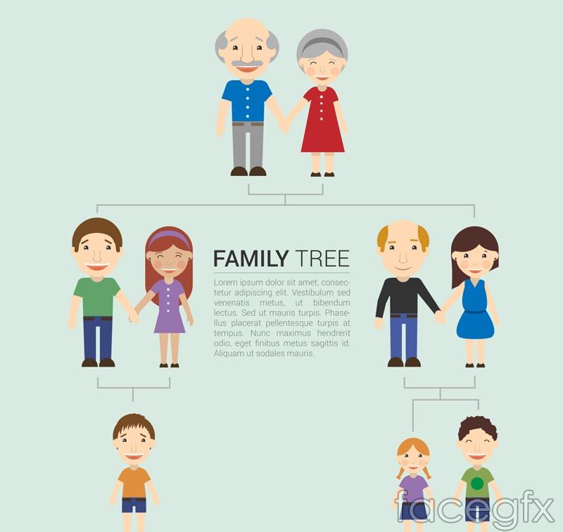 Cartoon family tree design vector