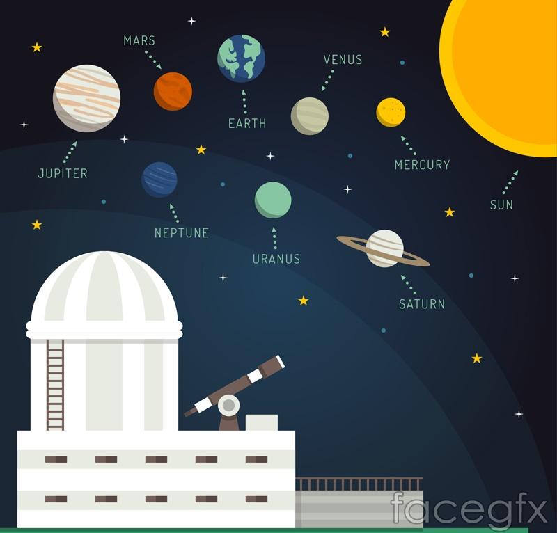 Cartoon Planetarium and solar vector
