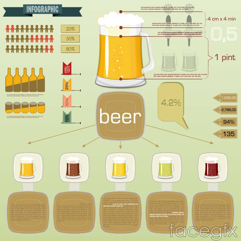 Vintage beer elements maps vector